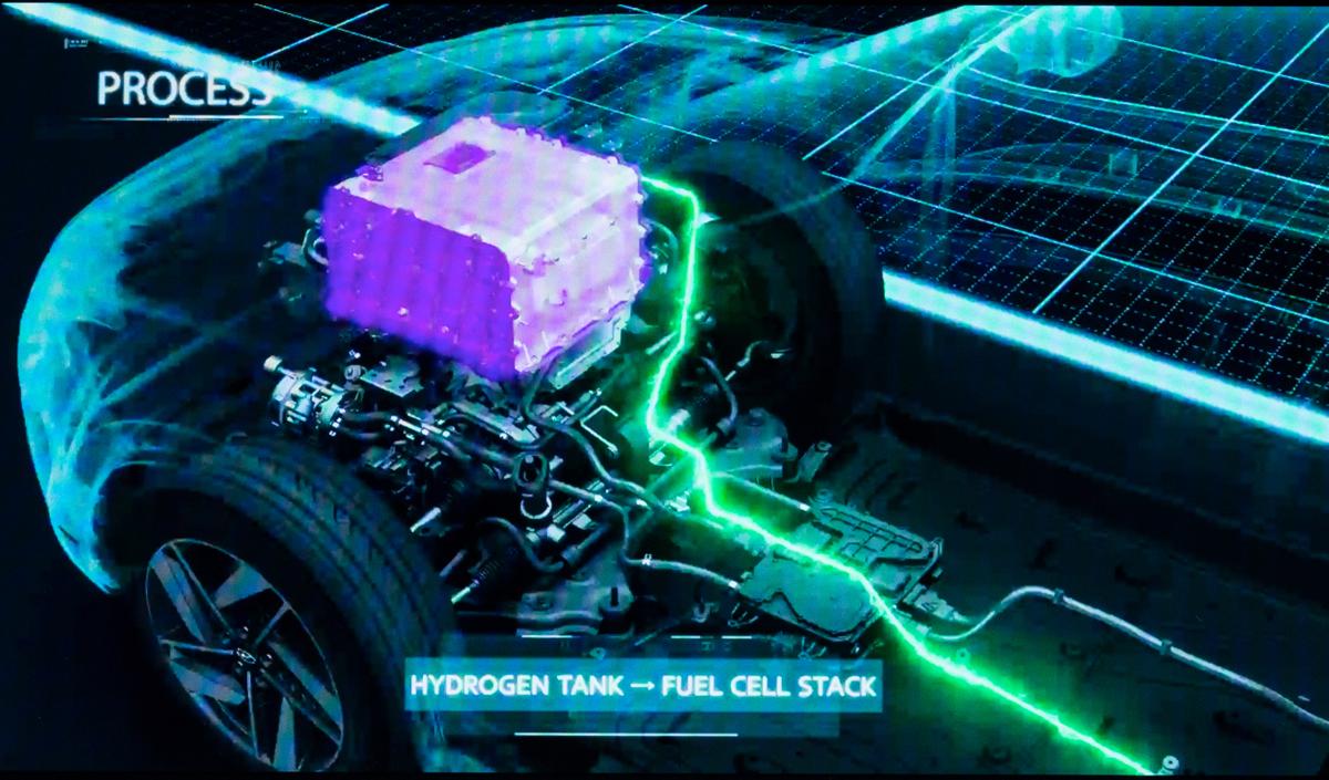 Strom gegen Wasserstoff